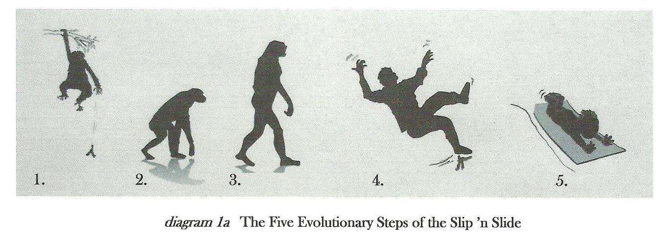 Five Steps of Slip n Slide 001 - Copy